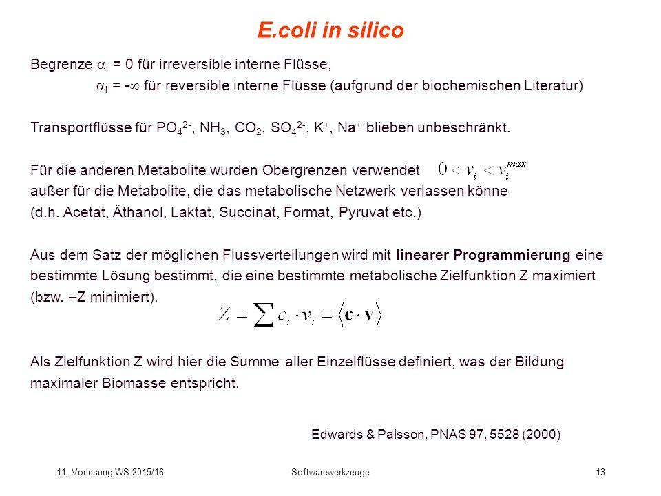 11. Vorlesung WS 2015/16Softwarewerkzeuge13 E.coli in silico Edwards & Palsson, PNAS 97, 5528 (2000) Begrenze  i = 0 für irreversible interne Flüsse,