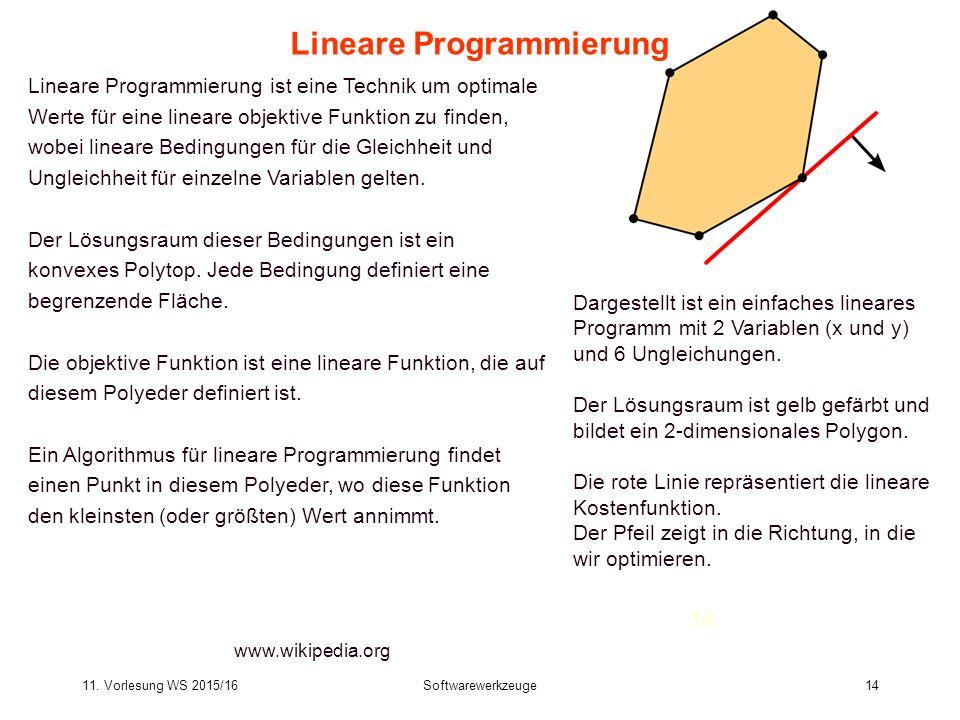 11. Vorlesung WS 2015/16Softwarewerkzeuge14 Lineare Programmierung www.wikipedia.org Lineare Programmierung ist eine Technik um optimale Werte für ein