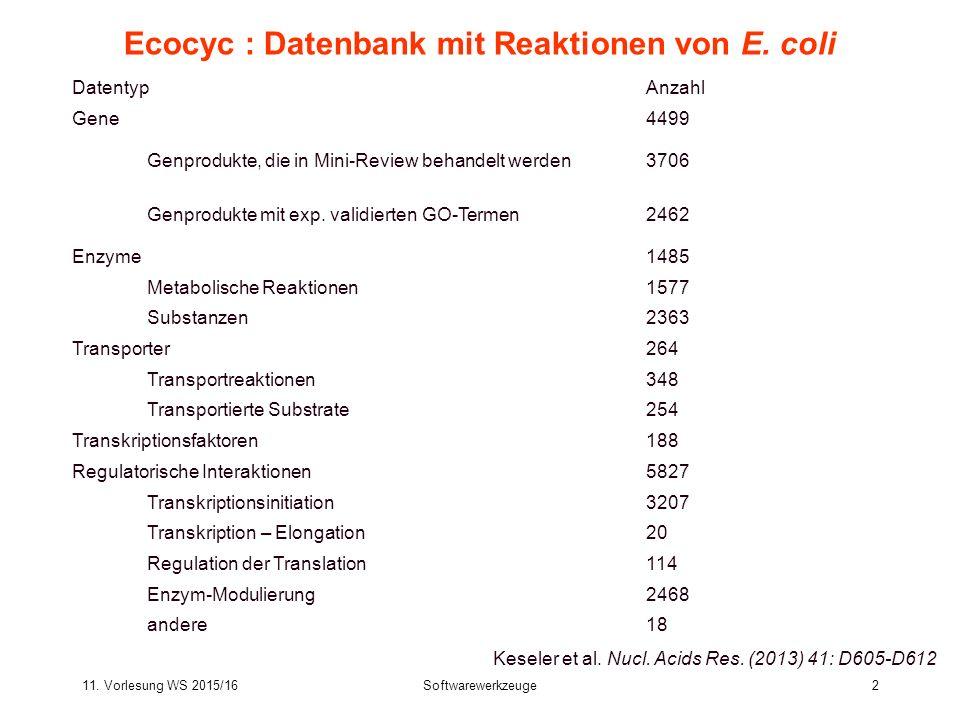 11. Vorlesung WS 2015/16Softwarewerkzeuge2 Ecocyc : Datenbank mit Reaktionen von E.