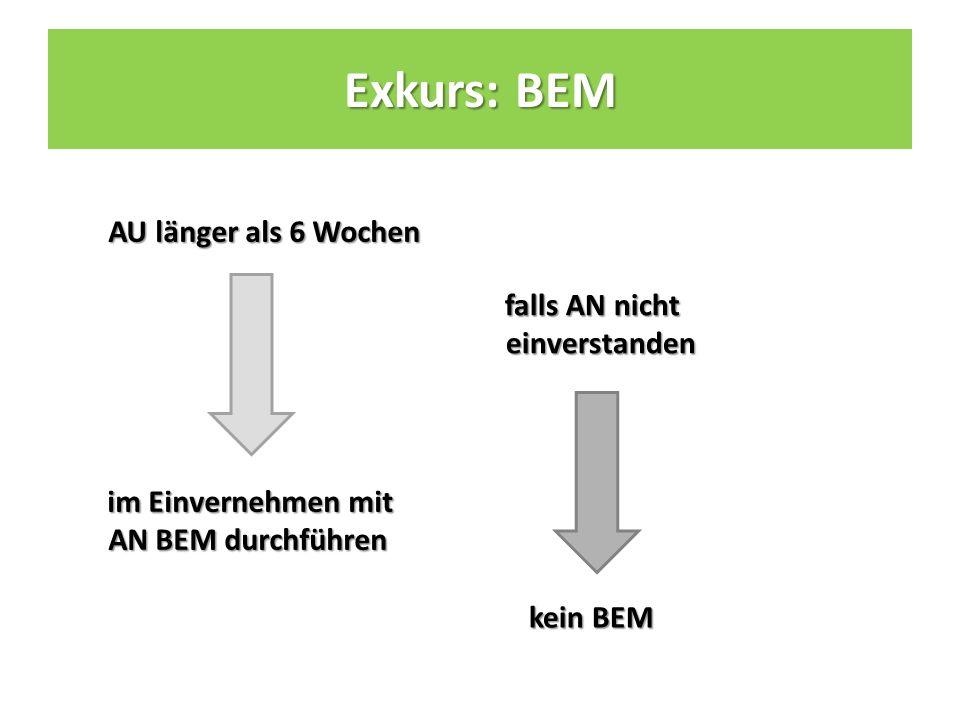 AU länger als 6 Wochen im Einvernehmen mit AN BEM durchführen falls AN nicht einverstanden kein BEM Exkurs: BEM