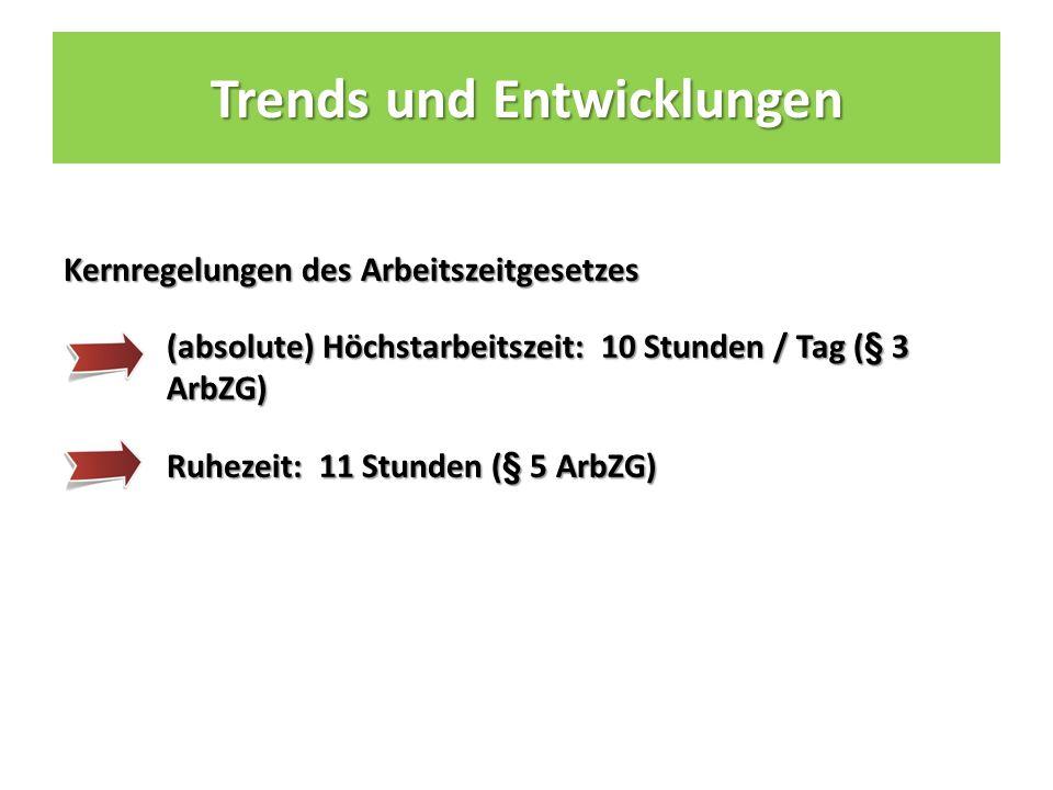 Trends und Entwicklungen Kernregelungen des Arbeitszeitgesetzes (absolute) Höchstarbeitszeit: 10 Stunden / Tag (§ 3 ArbZG) Ruhezeit: 11 Stunden (§ 5 ArbZG)