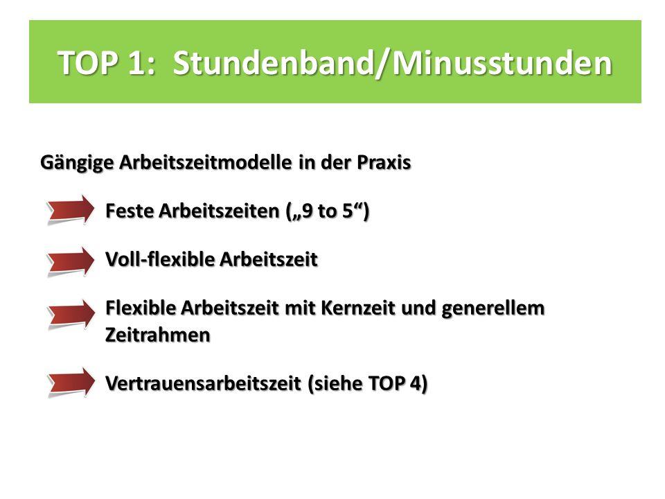"""TOP 1: Stundenband/Minusstunden Gängige Arbeitszeitmodelle in der Praxis Feste Arbeitszeiten (""""9 to 5 ) Voll-flexible Arbeitszeit Flexible Arbeitszeit mit Kernzeit und generellem Zeitrahmen Vertrauensarbeitszeit (siehe TOP 4)"""