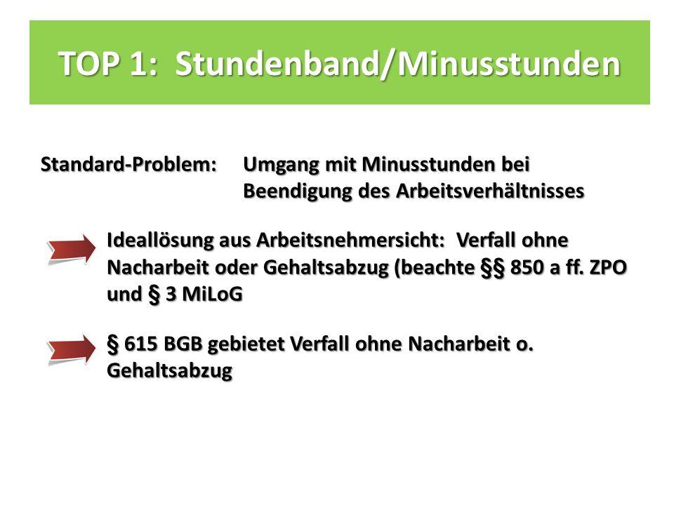 TOP 1: Stundenband/Minusstunden Standard-Problem:Umgang mit Minusstunden bei Beendigung des Arbeitsverhältnisses Ideallösung aus Arbeitsnehmersicht: Verfall ohne Nacharbeit oder Gehaltsabzug (beachte §§ 850 a ff.