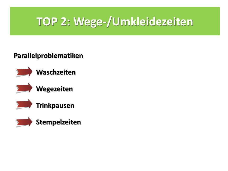 TOP 2: Wege-/Umkleidezeiten ParallelproblematikenWaschzeitenWegezeitenTrinkpausenStempelzeiten