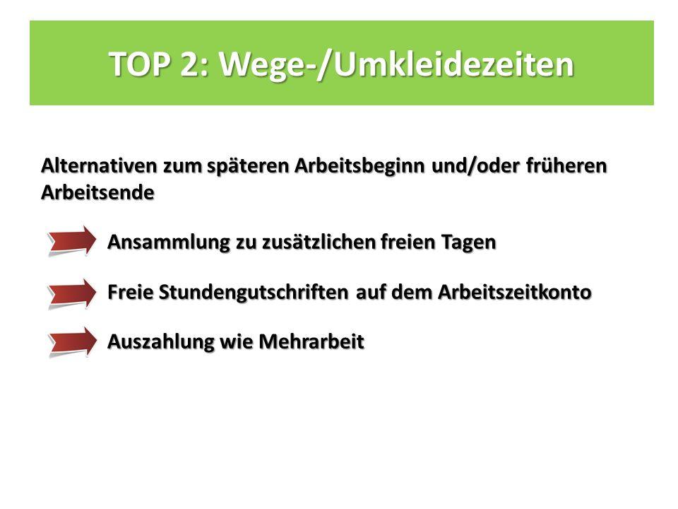 TOP 2: Wege-/Umkleidezeiten Alternativen zum späteren Arbeitsbeginn und/oder früheren Arbeitsende Ansammlung zu zusätzlichen freien Tagen Freie Stundengutschriften auf dem Arbeitszeitkonto Auszahlung wie Mehrarbeit