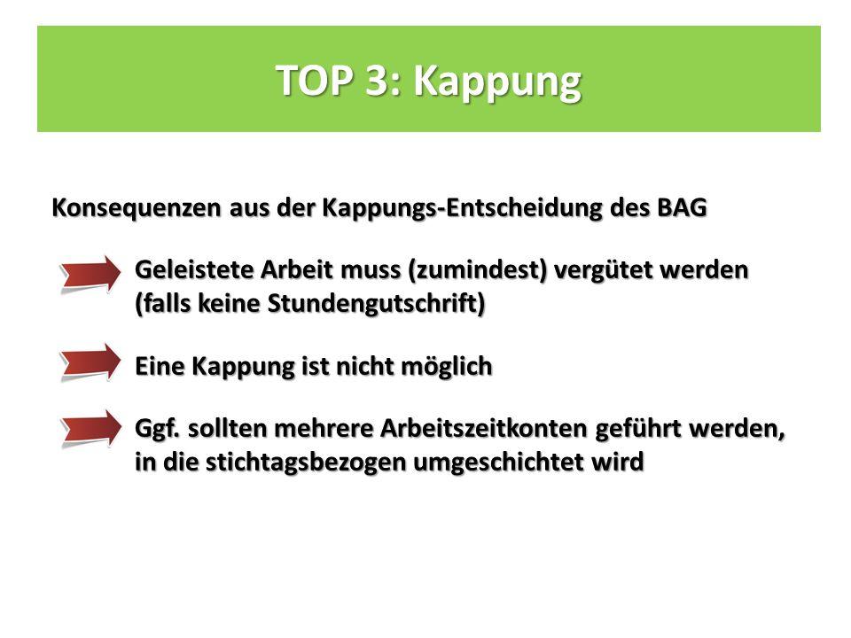 TOP 3: Kappung Konsequenzen aus der Kappungs-Entscheidung des BAG Geleistete Arbeit muss (zumindest) vergütet werden (falls keine Stundengutschrift) Eine Kappung ist nicht möglich Ggf.