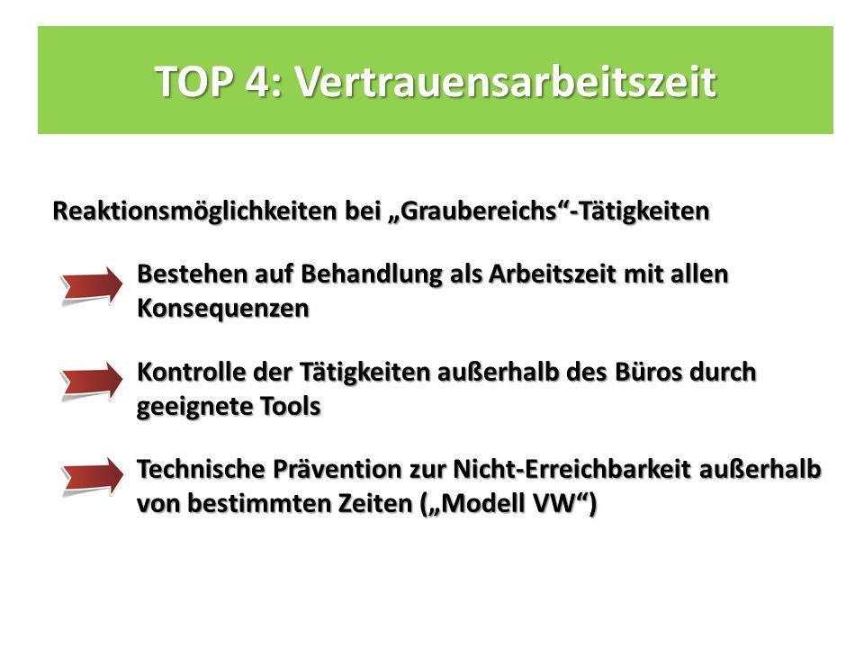 """TOP 4: Vertrauensarbeitszeit Reaktionsmöglichkeiten bei """"Graubereichs -Tätigkeiten Bestehen auf Behandlung als Arbeitszeit mit allen Konsequenzen Kontrolle der Tätigkeiten außerhalb des Büros durch geeignete Tools Technische Prävention zur Nicht-Erreichbarkeit außerhalb von bestimmten Zeiten (""""Modell VW )"""