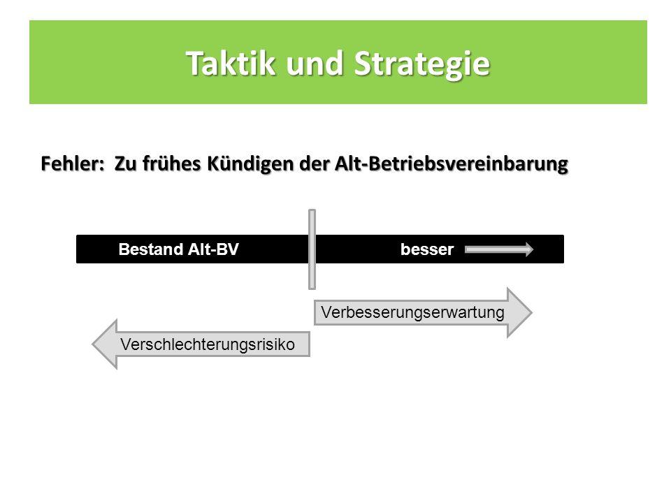 Taktik und Strategie Fehler: Zu frühes Kündigen der Alt-Betriebsvereinbarung Bestand Alt-BV Verbesserungserwartung Verschlechterungsrisiko besser