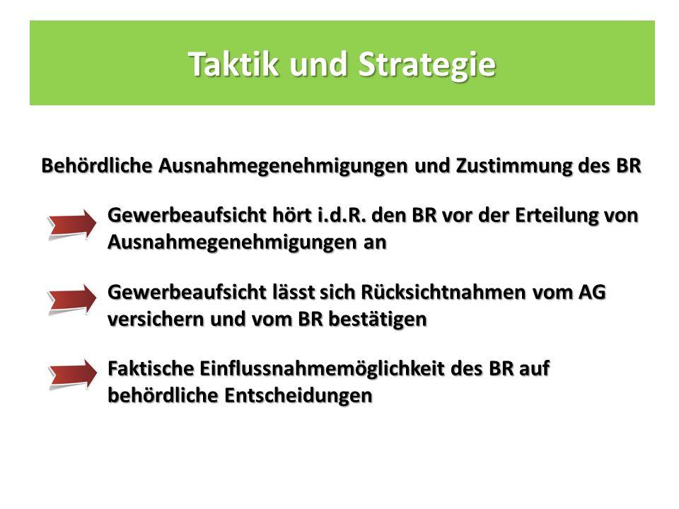 Taktik und Strategie Behördliche Ausnahmegenehmigungen und Zustimmung des BR Gewerbeaufsicht hört i.d.R.