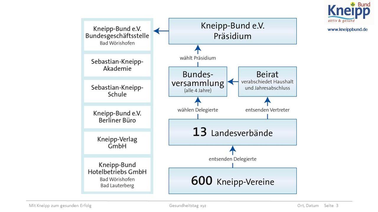 www.kneippbund.de Mit Kneipp zum gesunden Erfolg Gesundheitstag xyz Ort, Datum Seite 14 Wasser Wasser dient als Vermittler von natürlichen Reizen.