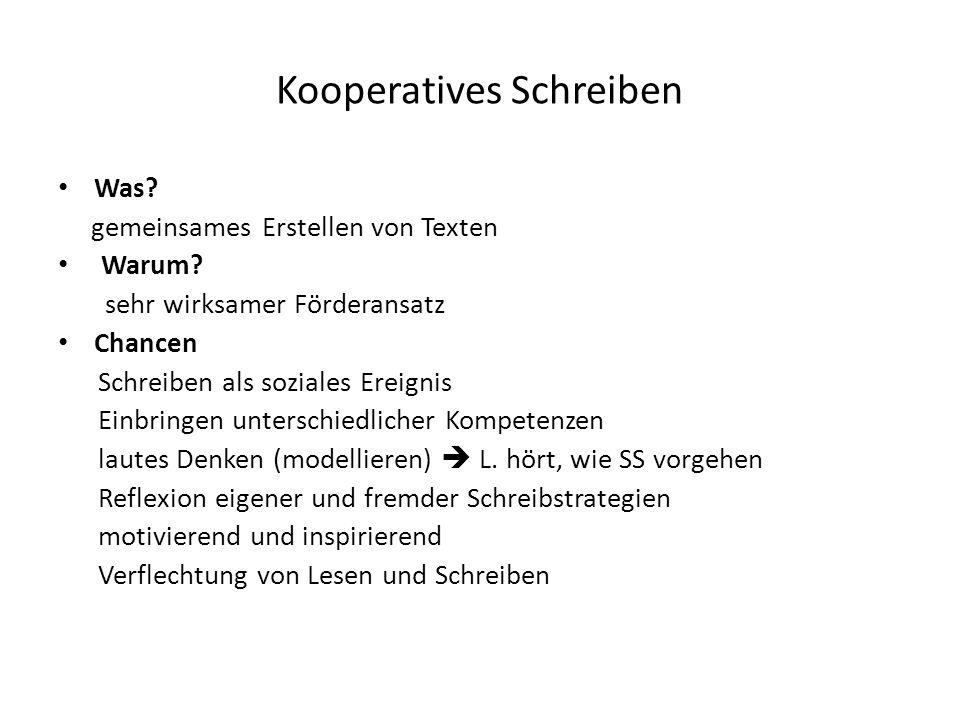 Kooperatives Schreiben Was? gemeinsames Erstellen von Texten Warum? sehr wirksamer Förderansatz Chancen Schreiben als soziales Ereignis Einbringen unt