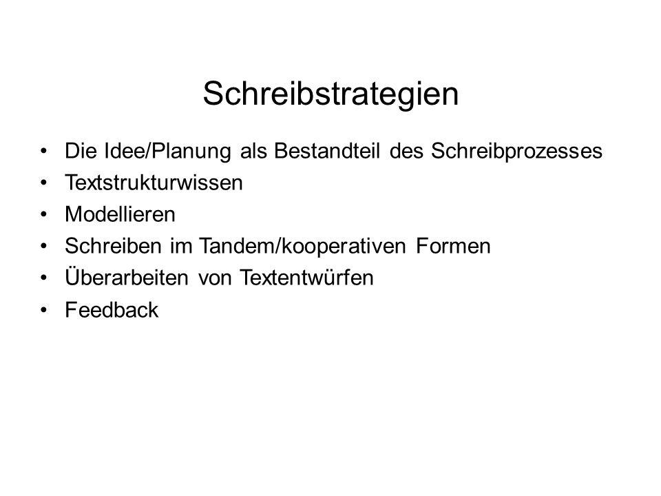 Schreibstrategien Die Idee/Planung als Bestandteil des Schreibprozesses Textstrukturwissen Modellieren Schreiben im Tandem/kooperativen Formen Überarb
