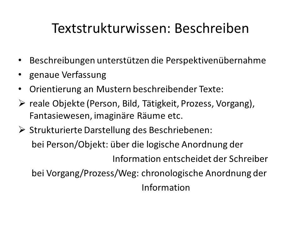 Textstrukturwissen: Beschreiben Beschreibungen unterstützen die Perspektivenübernahme genaue Verfassung Orientierung an Mustern beschreibender Texte: