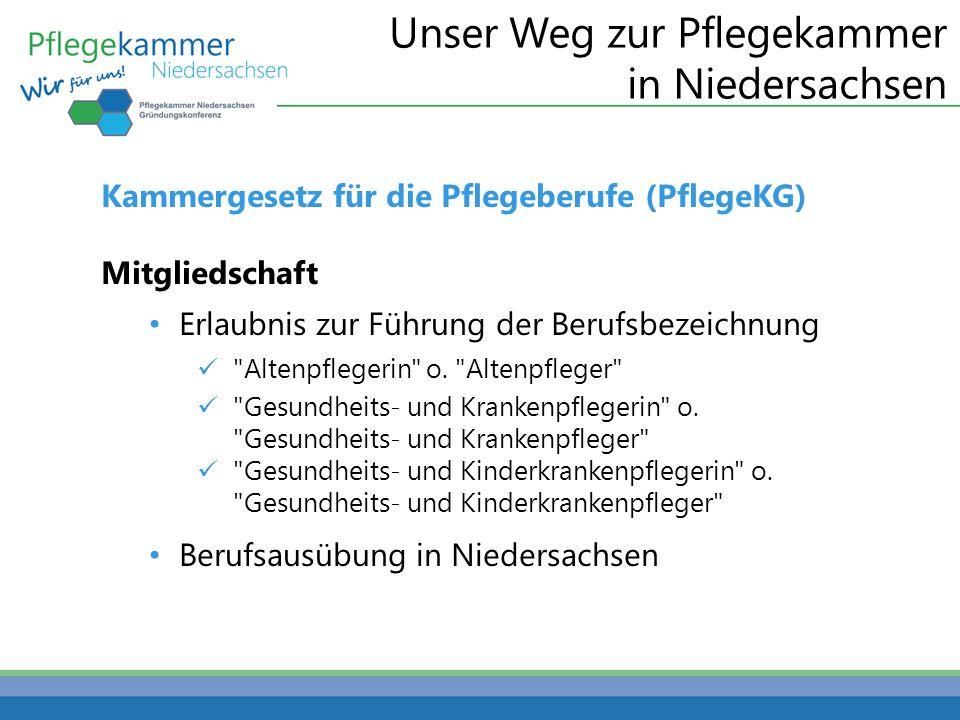 Unser Weg zur Pflegekammer in Niedersachsen Kammergesetz für die Pflegeberufe (PflegeKG) Mitgliedschaft Erlaubnis zur Führung der Berufsbezeichnung