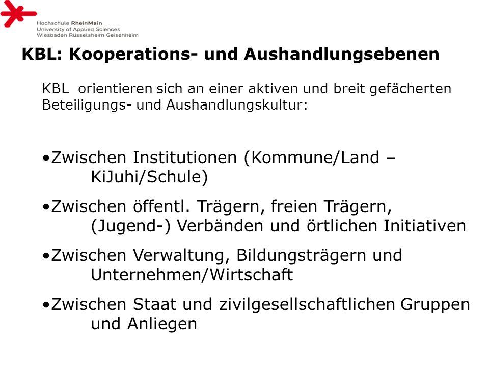 KBL orientieren sich an einer aktiven und breit gefächerten Beteiligungs- und Aushandlungskultur: Zwischen Institutionen (Kommune/Land – KiJuhi/Schule