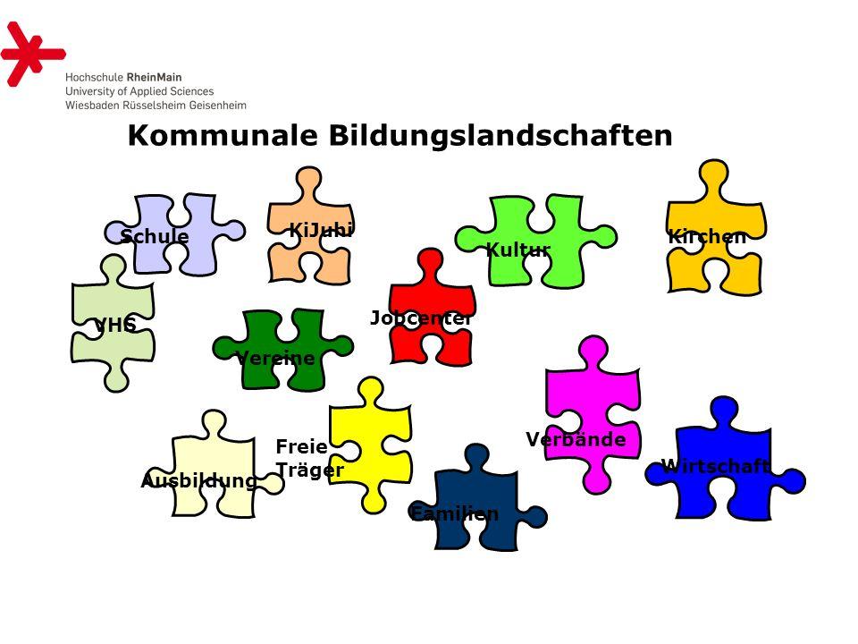 Kommunale Bildungslandschaften Schule KiJuhi Kultur Ausbildung Wirtschaft Vereine Jobcenter Verbände Freie Träger Familien Kirchen VHS