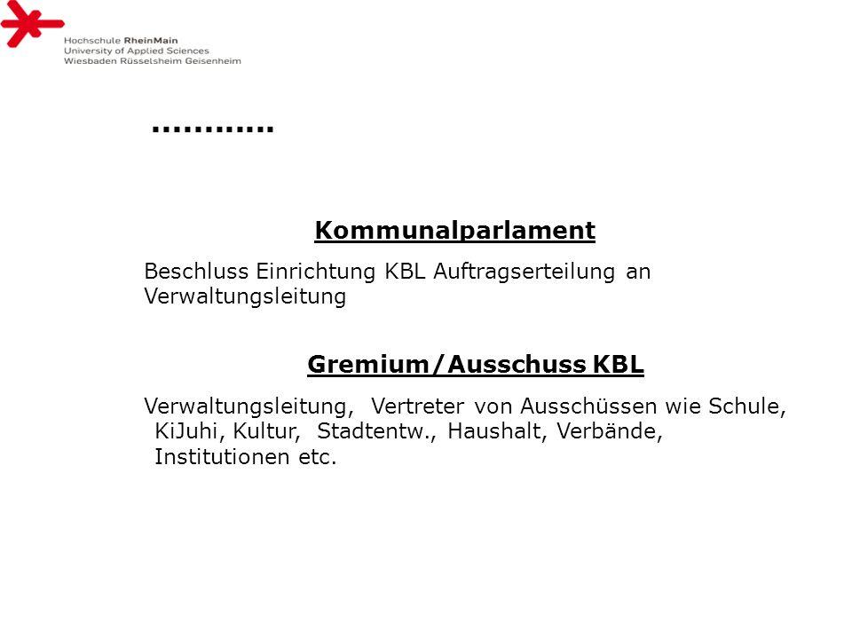 Kommunalparlament Beschluss Einrichtung KBL Auftragserteilung an Verwaltungsleitung Gremium/Ausschuss KBL Verwaltungsleitung, Vertreter von Ausschüsse