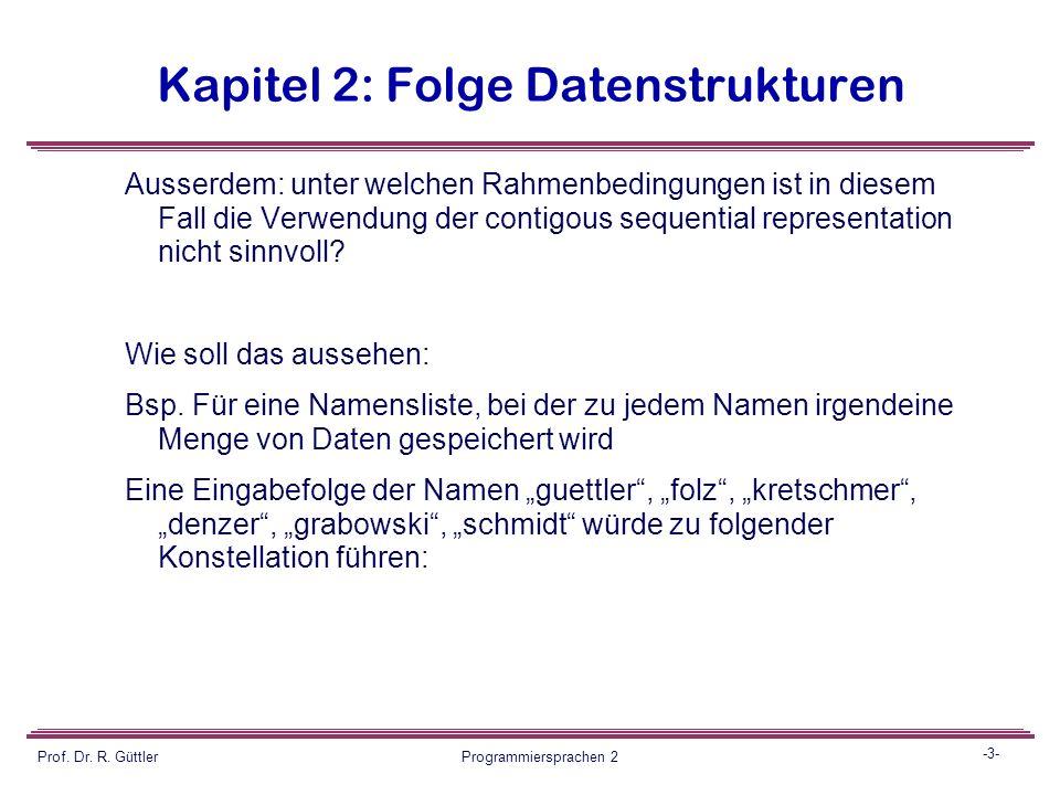 -2- Prof. Dr. R. Güttler Programmiersprachen 2 Kapitel 2: Folge Datenstrukturen Hintergrund: In vielen realen Anwendungsfällen besteht für eine Menge