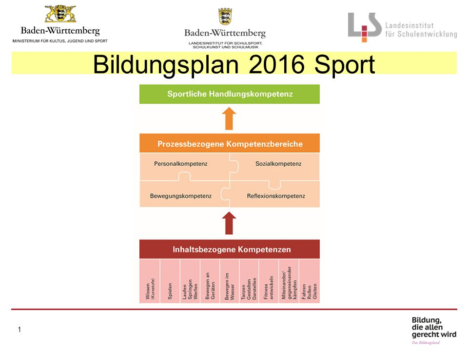 1 Bildungsplan 2016 Sport