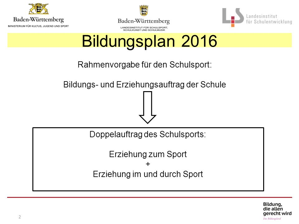 2 Rahmenvorgabe für den Schulsport: Bildungs- und Erziehungsauftrag der Schule Doppelauftrag des Schulsports: Erziehung zum Sport + Erziehung im und durch Sport Bildungsplan 2016