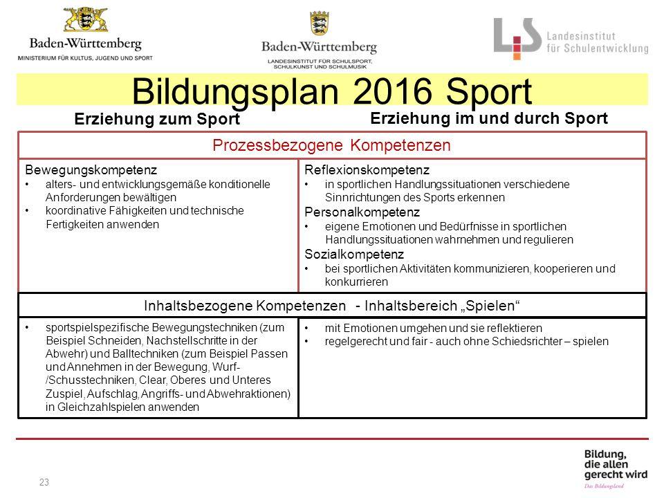 23 Erziehung zum Sport Erziehung im und durch Sport Bewegungskompetenz alters- und entwicklungsgemäße konditionelle Anforderungen bewältigen koordinat