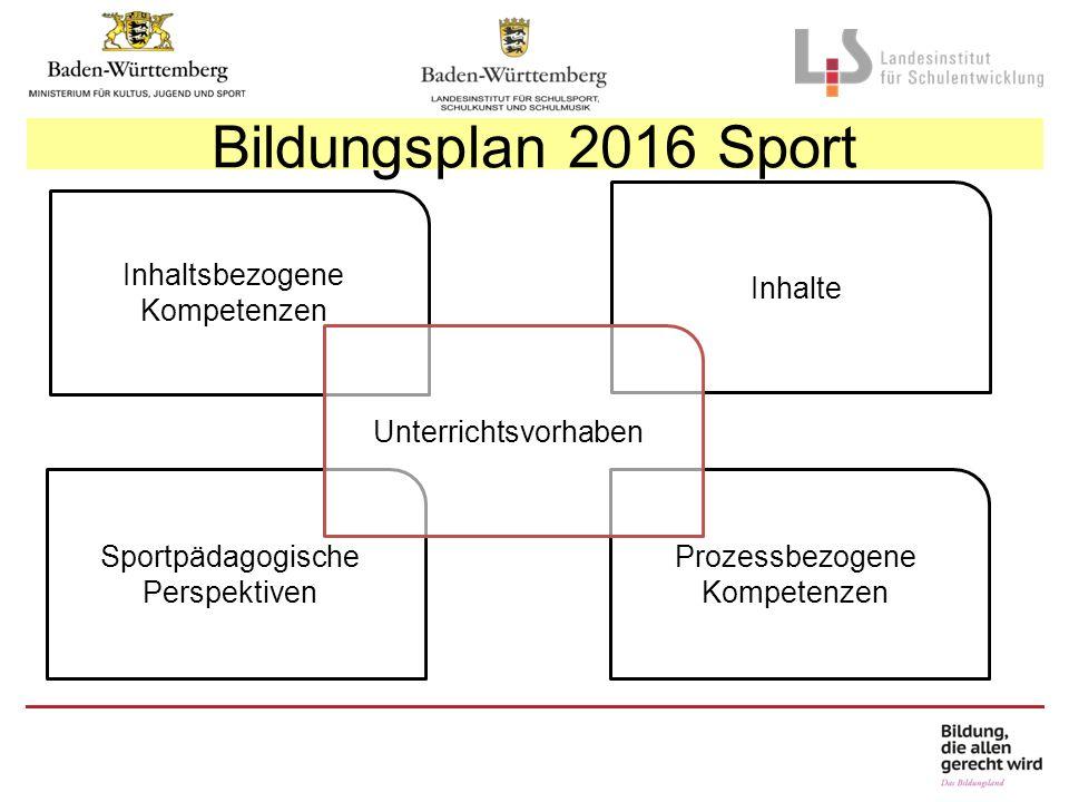 Prozessbezogene Kompetenzen Inhalte Inhaltsbezogene Kompetenzen Sportpädagogische Perspektiven Unterrichtsvorhaben Bildungsplan 2016 Sport