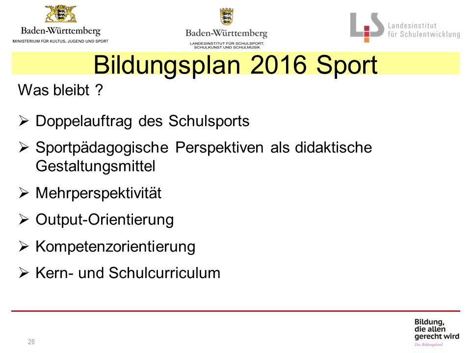 28 Was bleibt ?  Doppelauftrag des Schulsports  Sportpädagogische Perspektiven als didaktische Gestaltungsmittel  Mehrperspektivität  Output-Orien