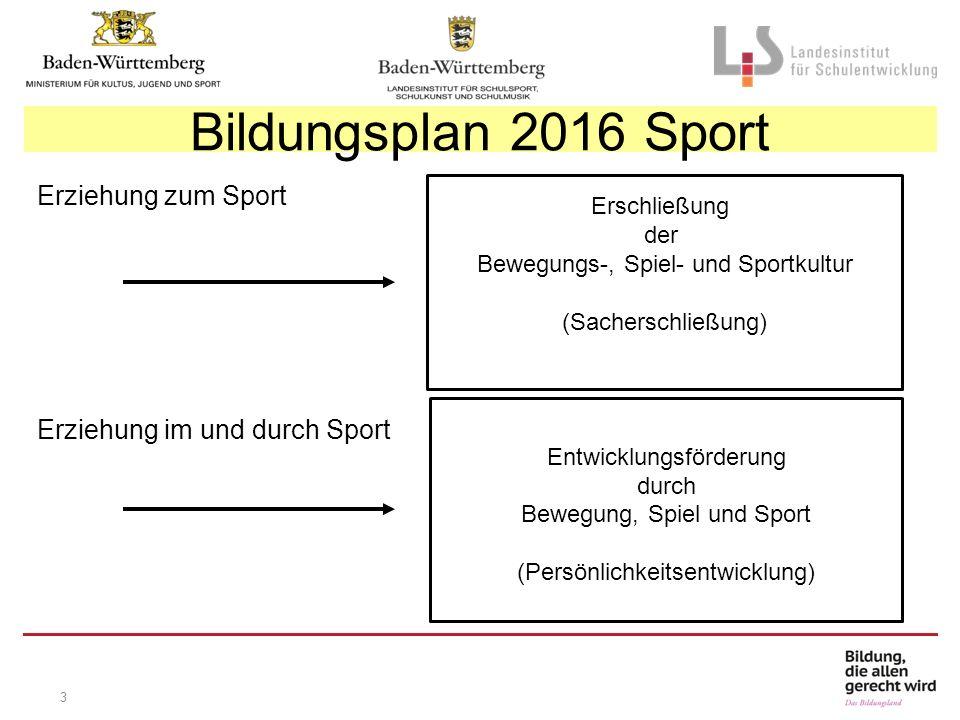 3 Erziehung zum Sport Erziehung im und durch Sport Entwicklungsförderung durch Bewegung, Spiel und Sport (Persönlichkeitsentwicklung) Erschließung der Bewegungs-, Spiel- und Sportkultur (Sacherschließung) Bildungsplan 2016 Sport