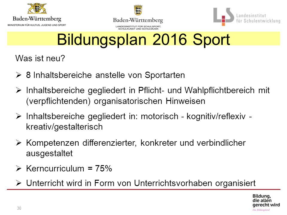 30 Was ist neu?  8 Inhaltsbereiche anstelle von Sportarten  Inhaltsbereiche gegliedert in Pflicht- und Wahlpflichtbereich mit (verpflichtenden) orga