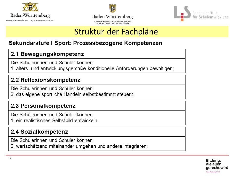 Struktur der Fachpläne Sekundarstufe I Sport: Prozessbezogene Kompetenzen 2.1 Bewegungskompetenz Die Schülerinnen und Schüler können 1.