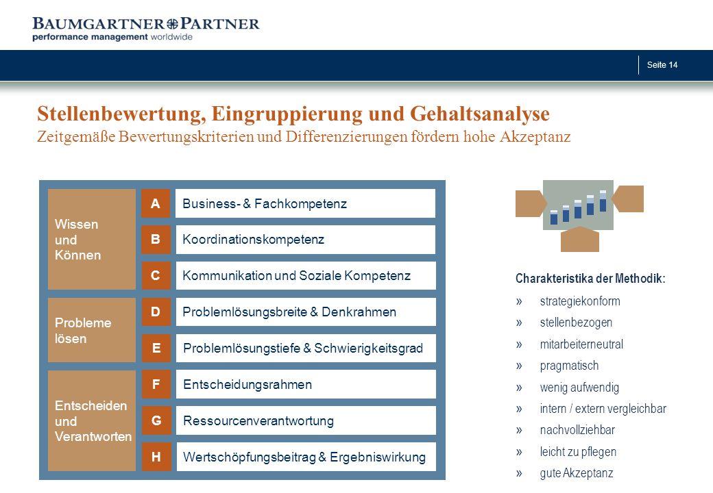 Seite 14 ABusiness- & Fachkompetenz BKoordinationskompetenz CKommunikation und Soziale Kompetenz DProblemlösungsbreite & Denkrahmen EProblemlösungstie