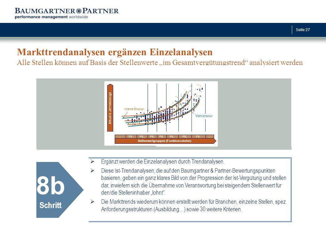 """Seite 27 Markttrendanalysen ergänzen Einzelanalysen Alle Stellen können auf Basis der Stellenwerte """"im Gesamtvergütungstrend"""" analysiert werden 8b Sch"""