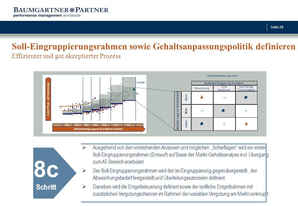 Seite 28 Soll-Eingruppierungsrahmen sowie Gehaltsanpassungspolitik definieren Effizienter und gut akzeptierter Prozess 8c Schritt  Ausgehend von den