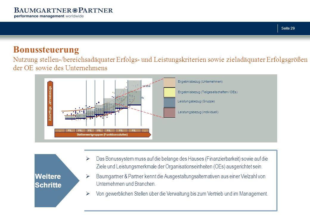 Seite 29 Bonussteuerung Nutzung stellen-/bereichsadäquater Erfolgs- und Leistungskriterien sowie zieladäquater Erfolgsgrößen der OE sowie des Unterneh