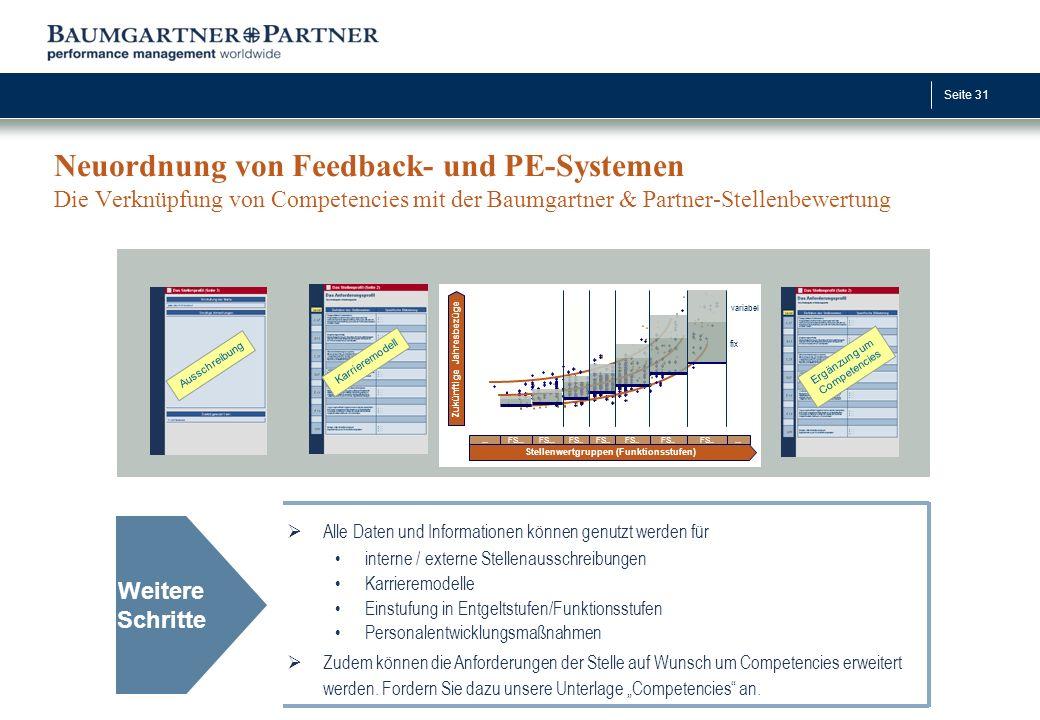 Seite 31 Neuordnung von Feedback- und PE-Systemen Die Verknüpfung von Competencies mit der Baumgartner & Partner-Stellenbewertung Weitere Schritte  A