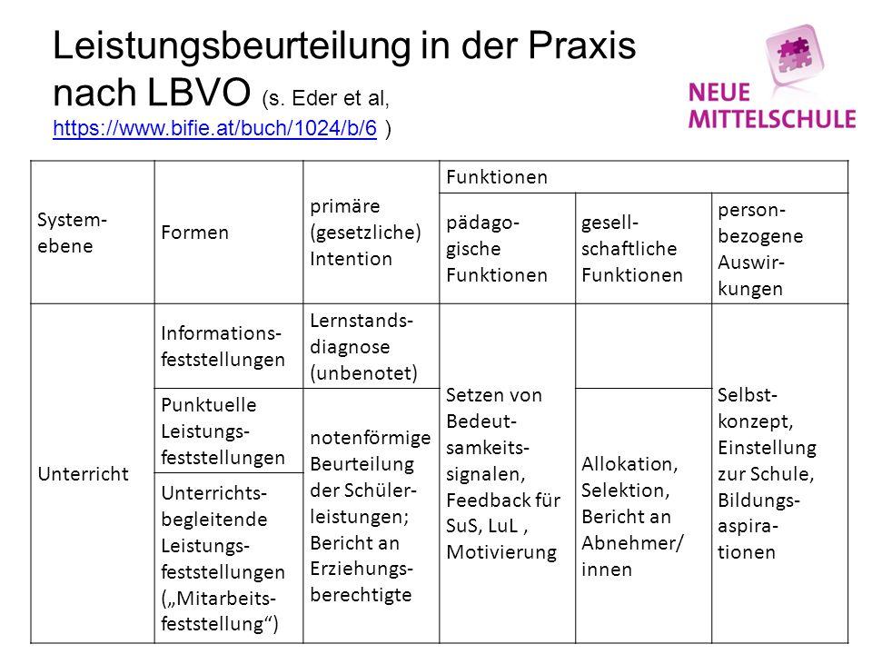 Leistungsbeurteilung in der Praxis nach LBVO (s. Eder et al, https://www.bifie.at/buch/1024/b/6 ) https://www.bifie.at/buch/1024/b/6 System- ebene For