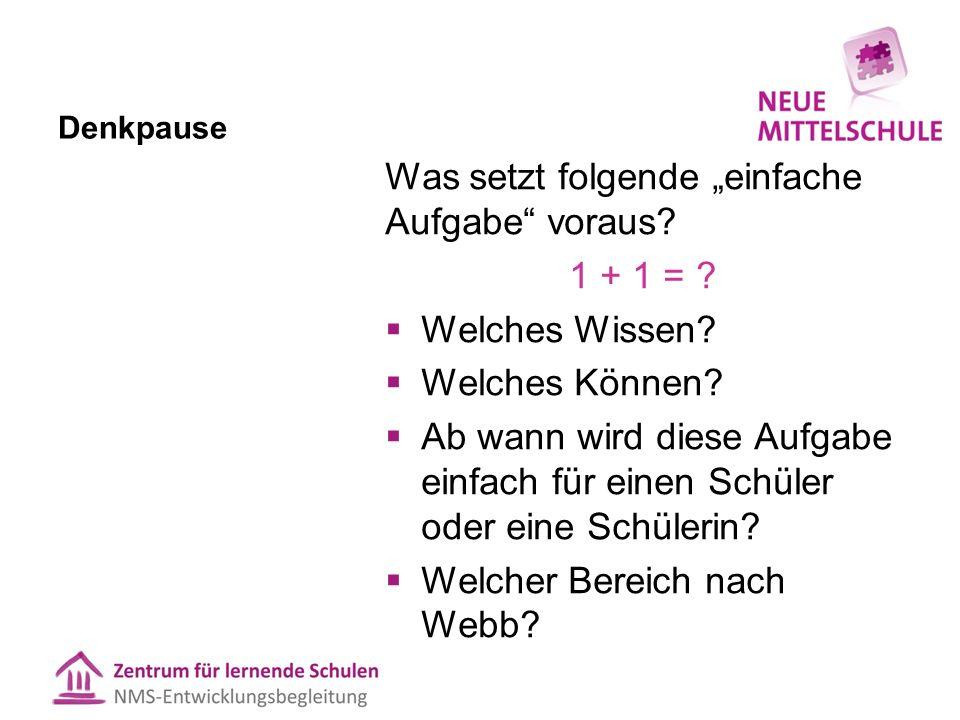 Webbs Depths of Knowledge Rechnen Wieder- geben