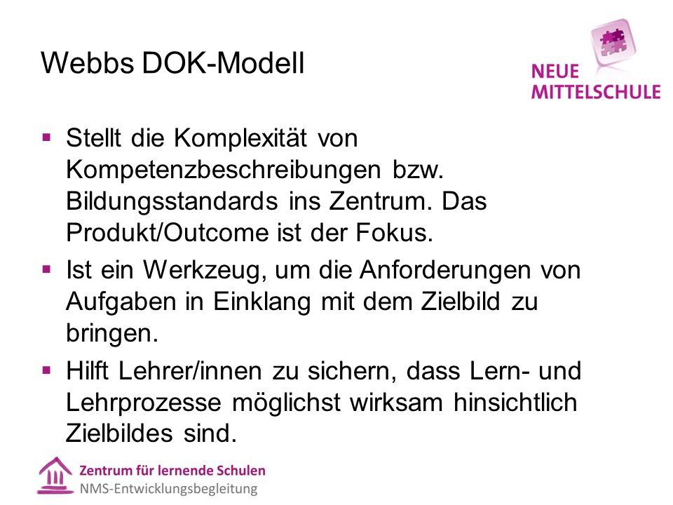 Webbs DOK-Modell  Stellt die Komplexität von Kompetenzbeschreibungen bzw. Bildungsstandards ins Zentrum. Das Produkt/Outcome ist der Fokus.  Ist ein