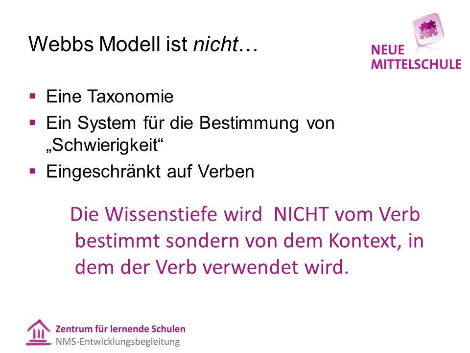 """Webbs Modell ist nicht…  Eine Taxonomie  Ein System für die Bestimmung von """"Schwierigkeit""""  Eingeschränkt auf Verben Die Wissenstiefe wird NICHT vo"""