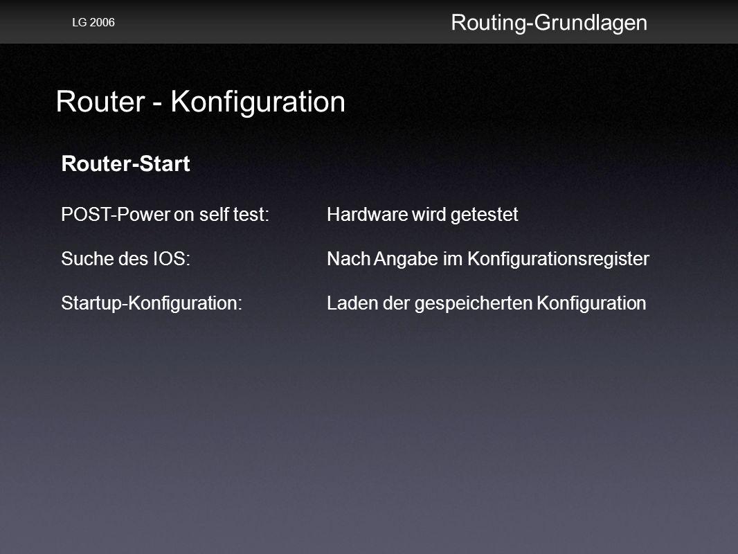 Router - Konfiguration Routing-Grundlagen LG 2006 Router-Start POST-Power on self test:Hardware wird getestet Suche des IOS:Nach Angabe im Konfigurationsregister Startup-Konfiguration:Laden der gespeicherten Konfiguration