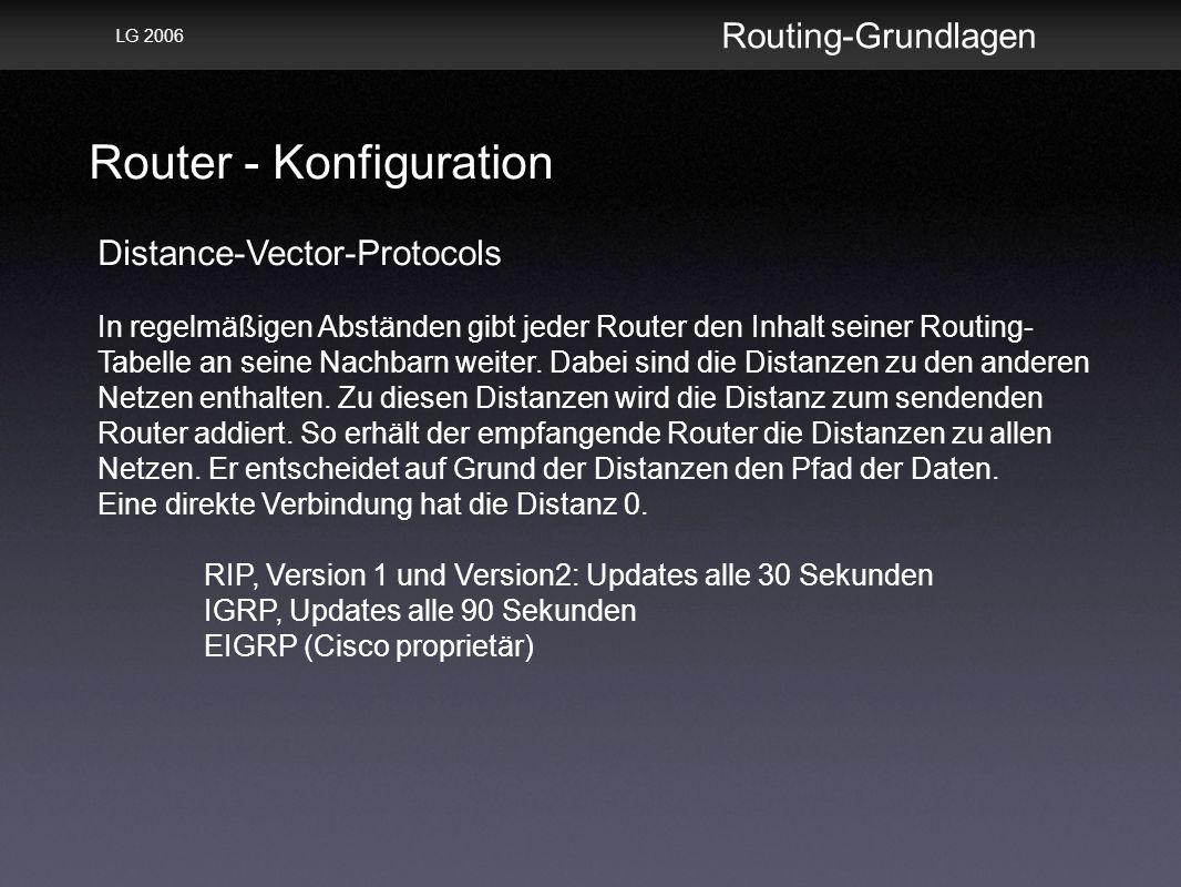 Router - Konfiguration Routing-Grundlagen LG 2006 Distance-Vector-Protocols In regelmäßigen Abständen gibt jeder Router den Inhalt seiner Routing- Tabelle an seine Nachbarn weiter.