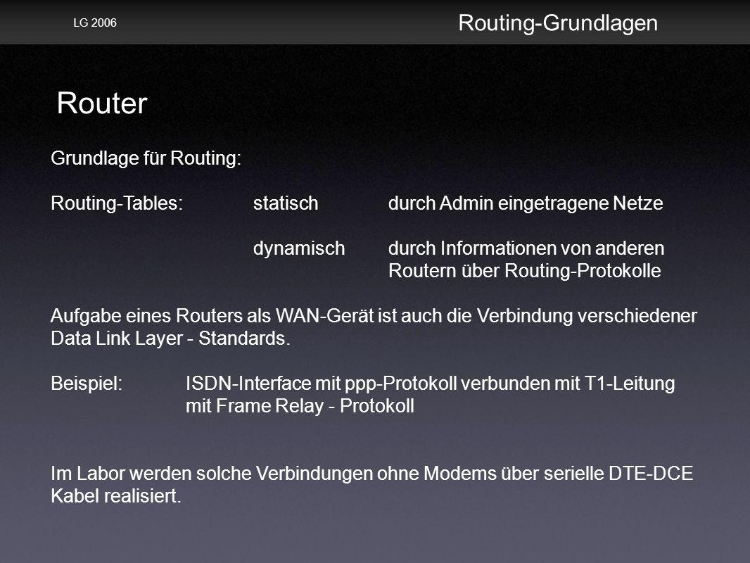 Router Routing-Grundlagen LG 2006 Grundlage für Routing: Routing-Tables:statisch durch Admin eingetragene Netze dynamisch durch Informationen von anderen Routern über Routing-Protokolle Aufgabe eines Routers als WAN-Gerät ist auch die Verbindung verschiedener Data Link Layer - Standards.