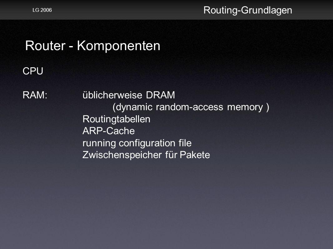 Router - Komponenten Routing-Grundlagen LG 2006 CPU RAM:üblicherweise DRAM (dynamic random-access memory ) Routingtabellen ARP-Cache running configuration file Zwischenspeicher für Pakete