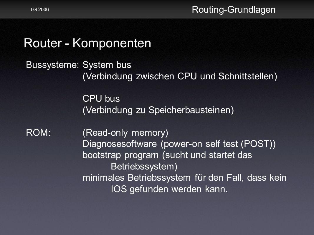 Router - Komponenten Routing-Grundlagen LG 2006 Bussysteme: System bus (Verbindung zwischen CPU und Schnittstellen) CPU bus (Verbindung zu Speicherbausteinen) ROM: (Read-only memory) Diagnosesoftware (power-on self test (POST)) bootstrap program (sucht und startet das Betriebssystem) minimales Betriebssystem für den Fall, dass kein IOS gefunden werden kann.