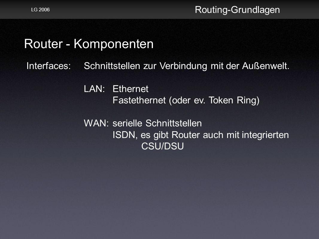 Router - Komponenten Routing-Grundlagen LG 2006 Interfaces: Schnittstellen zur Verbindung mit der Außenwelt.