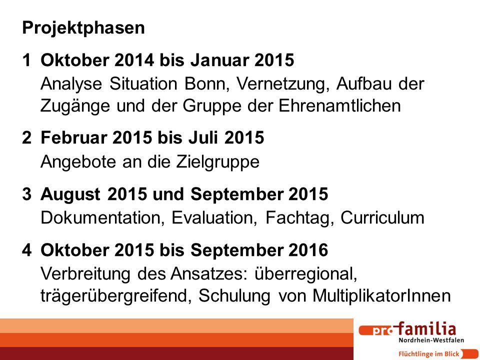 Projektphasen 1Oktober 2014 bis Januar 2015 Analyse Situation Bonn, Vernetzung, Aufbau der Zugänge und der Gruppe der Ehrenamtlichen 2Februar 2015 bis