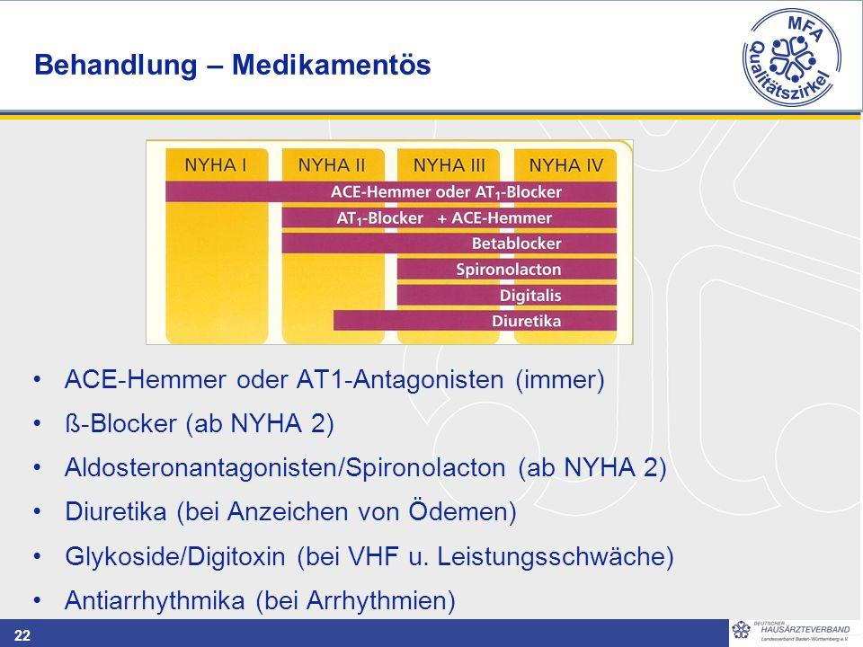 22 ACE-Hemmer oder AT1-Antagonisten (immer) ß-Blocker (ab NYHA 2) Aldosteronantagonisten/Spironolacton (ab NYHA 2) Diuretika (bei Anzeichen von Ödemen) Glykoside/Digitoxin (bei VHF u.