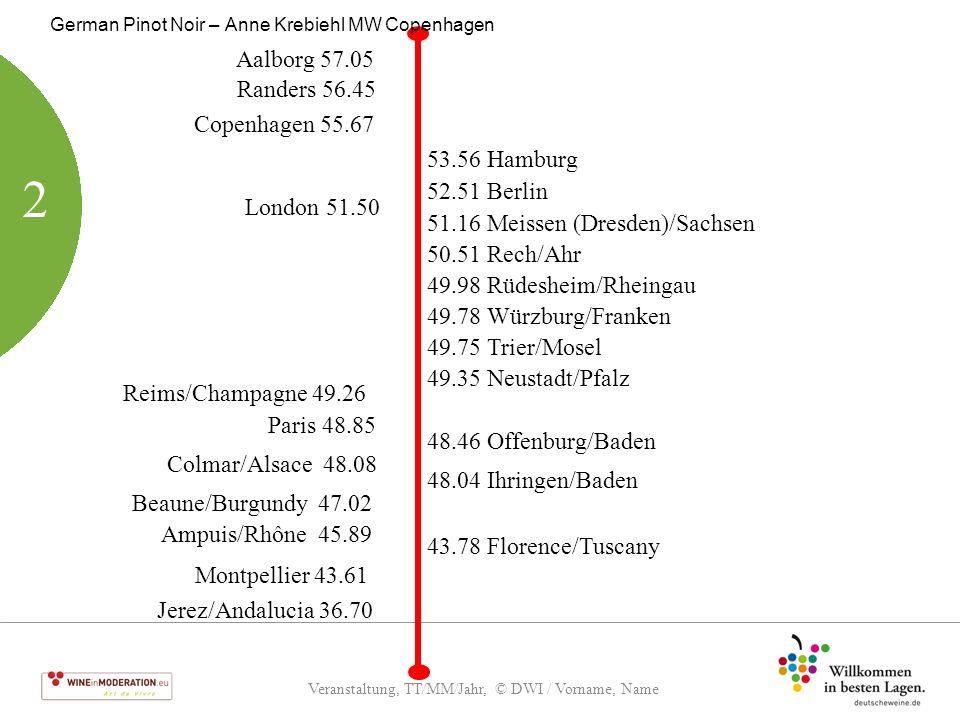 Veranstaltung, TT/MM/Jahr, © DWI / Vorname, Name German Pinot Noir – Anne Krebiehl MW Copenhagen 5 Perceptions - Style While a premium segment is recognised and recognisable, a distinct German premium Spätburgunder style is simply not existent.