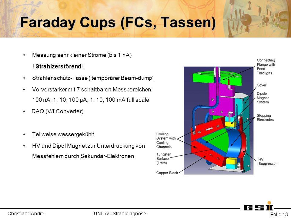 Christiane Andre UNILAC Strahldiagnose Faraday Cups (FCs, Tassen) Messung sehr kleiner Ströme (bis 1 nA) .