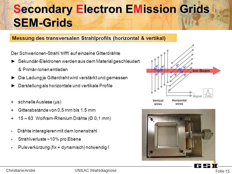 Christiane Andre UNILAC Strahldiagnose Folie 15 Der Schwerionen-Strahl 'trifft' auf einzelne Gitterdrähte ►Sekundär-Elektronen werden aus dem Material geschleudert & Primär-Ionen entladen ►Die Ladung je Gitterdraht wird verstärkt und gemessen ►Darstellung als horizontale und vertikale Profile +schnelle Auslese (µs) +Gitterabstände von 0,5 mm bis 1,5 mm +15 – 63 Wolfram-Rhenium Drähte ( Ø 0,1 mm) - Drähte interagieren mit dem Ionenstrahl -Strahlverluste ~10% pro Ebene -Pulsverkürzung (fix + dynamisch) notwendig .